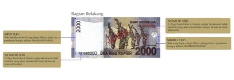uang 2000 belakang + penjelasan