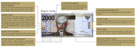 uang 2000 depan + penjelasan